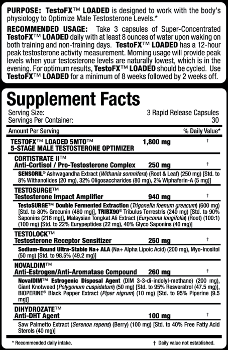 allmax-testofx-loaded-supplement-facts