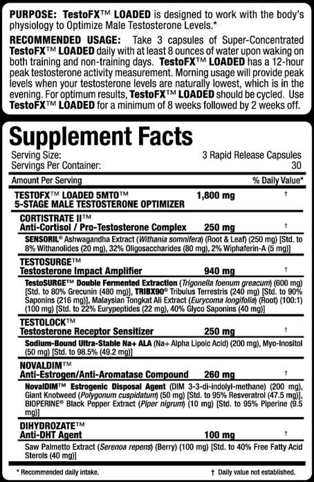 allmax-testofx-loaded-supplement-facts