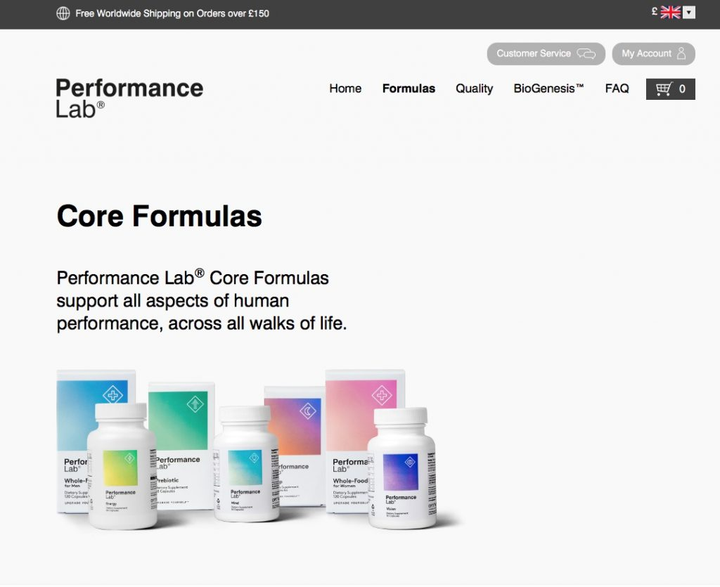 performance lab website